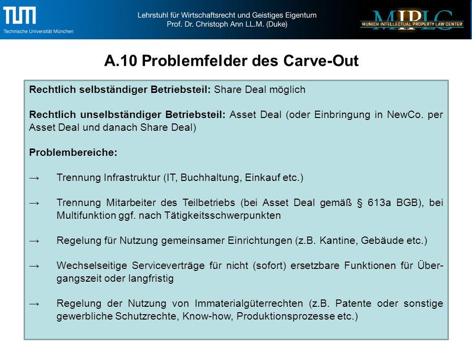 A.10 Problemfelder des Carve-Out Rechtlich selbständiger Betriebsteil: Share Deal möglich Rechtlich unselbständiger Betriebsteil: Asset Deal (oder Einbringung in NewCo.