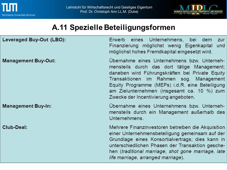 Leveraged Buy-Out (LBO):Erwerb eines Unternehmens, bei dem zur Finanzierung möglichst wenig Eigenkapital und möglichst hohes Fremdkapital eingesetzt wird.