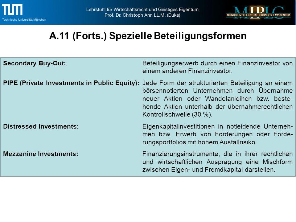 Secondary Buy-Out:Beteiligungserwerb durch einen Finanzinvestor von einem anderen Finanzinvestor.