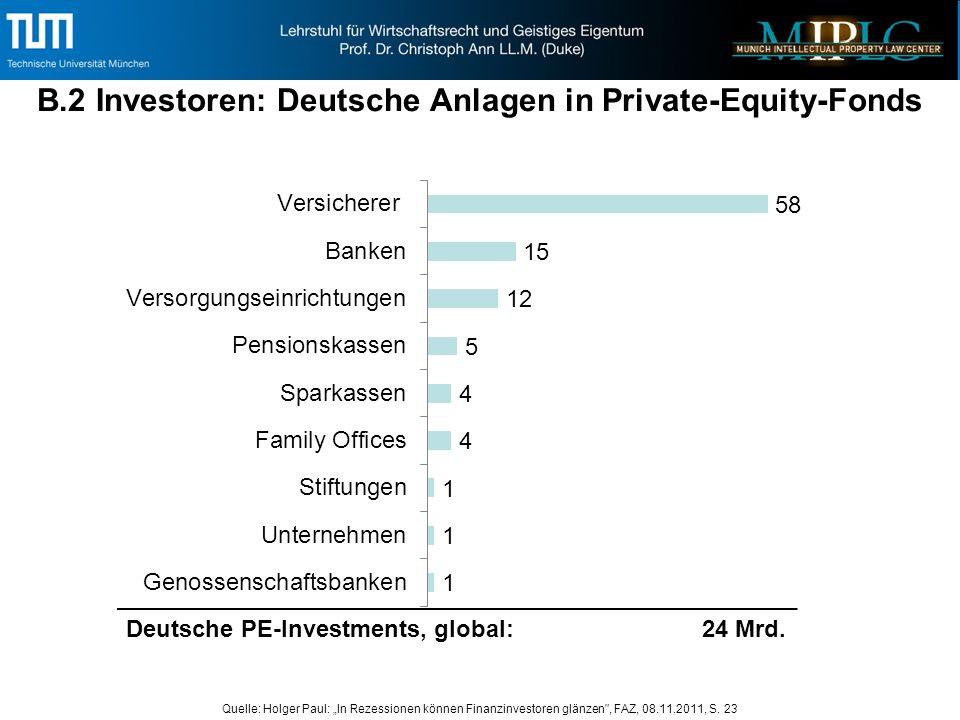 """B.2 Investoren: Deutsche Anlagen in Private-Equity-Fonds Quelle: Holger Paul: """"In Rezessionen können Finanzinvestoren glänzen , FAZ, 08.11.2011, S."""