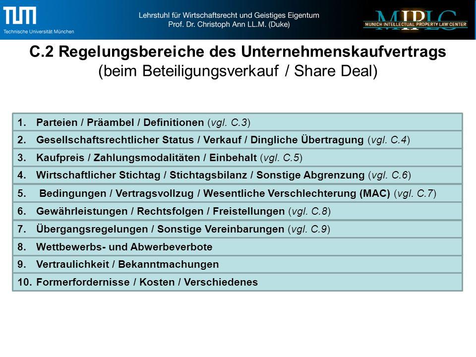 C.2 Regelungsbereiche des Unternehmenskaufvertrags (beim Beteiligungsverkauf / Share Deal) 1.