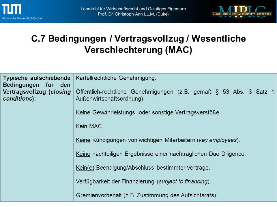 C.7 Bedingungen / Vertragsvollzug / Wesentliche Verschlechterung (MAC) Typische aufschiebende Bedingungen für den Vertragsvollzug (closing conditions): Kartellrechtliche Genehmigung.