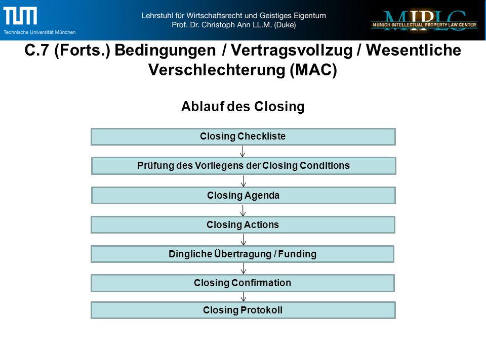 C.7 (Forts.) Bedingungen / Vertragsvollzug / Wesentliche Verschlechterung (MAC) Ablauf des Closing Closing Checkliste Prüfung des Vorliegens der Closing Conditions Closing Agenda Closing Actions Dingliche Übertragung / Funding Closing Confirmation Closing Protokoll