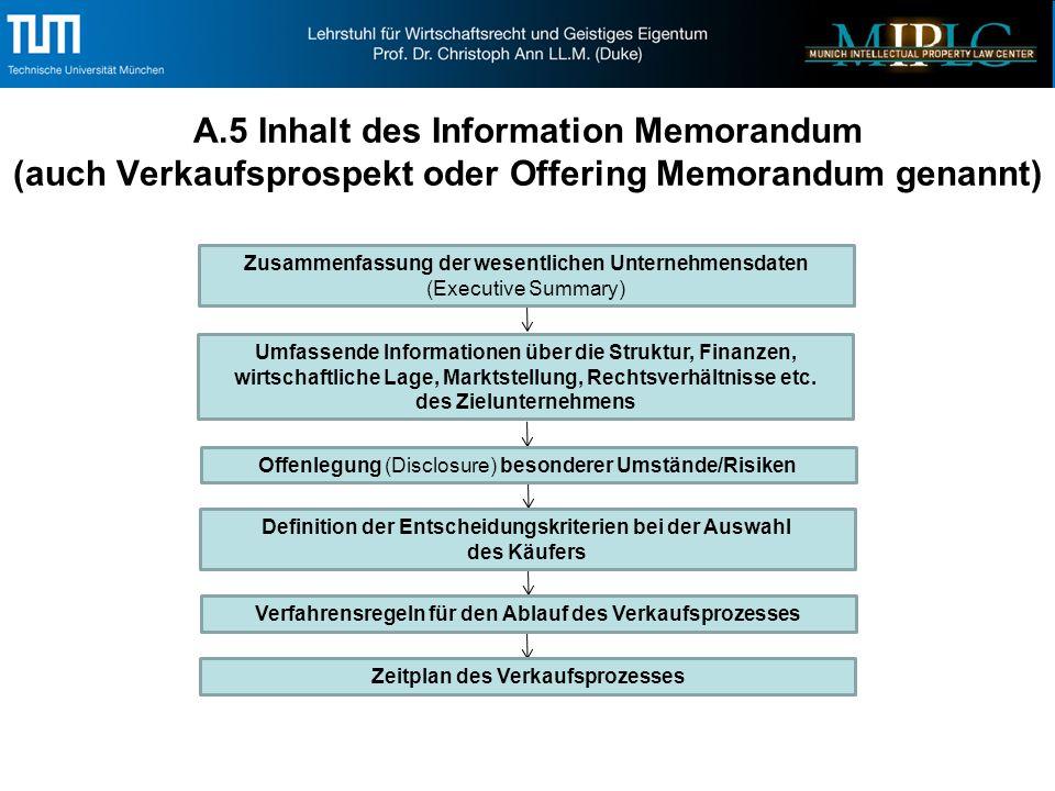 A.6 Einflussnahmemöglichkeiten bei Kontrollerwerb und Minderheitsbeteiligung (am Beispiel der GmbH nach dem GmbHG) 100 %vollständige Kontrolle 75 %Satzungsändernde Mehrheit, § 53 GmbHG (z.B.