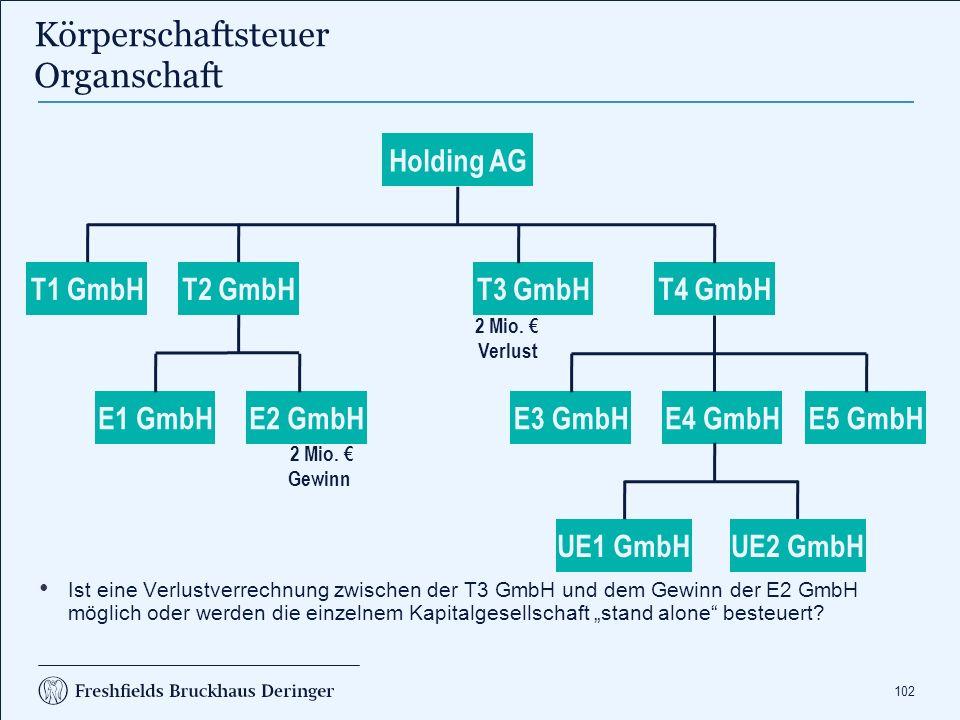 102 Körperschaftsteuer Organschaft Holding AG T1 GmbHT2 GmbHT4 GmbHT3 GmbH E3 GmbHE4 GmbHE5 GmbHE1 GmbHE2 GmbH UE1 GmbHUE2 GmbH 2 Mio. € Verlust 2 Mio