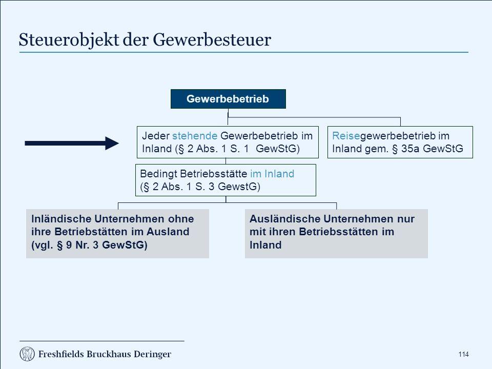 114 Steuerobjekt der Gewerbesteuer Gewerbebetrieb Jeder stehende Gewerbebetrieb im Inland (§ 2 Abs. 1 S. 1 GewStG) Reisegewerbebetrieb im Inland gem.