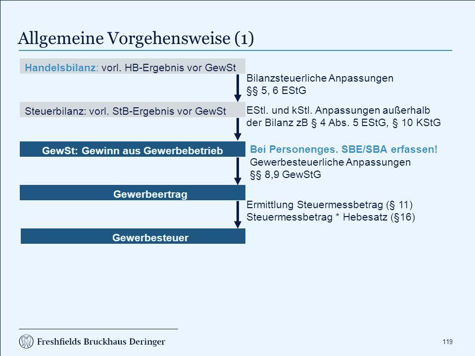 119 Allgemeine Vorgehensweise (1) Handelsbilanz: vorl. HB-Ergebnis vor GewSt Steuerbilanz: vorl. StB-Ergebnis vor GewSt GewSt: Gewinn aus Gewerbebetri