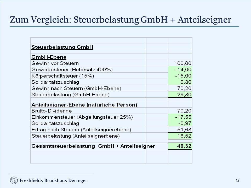 12 Zum Vergleich: Steuerbelastung GmbH + Anteilseigner