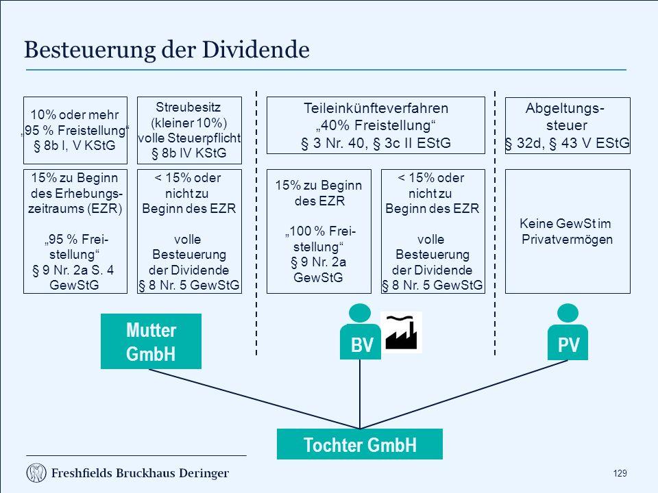 """129 Besteuerung der Dividende Tochter GmbH Mutter GmbH PV BV Keine GewSt im Privatvermögen 10% oder mehr """"95 % Freistellung § 8b I, V KStG 15% zu Beginn des Erhebungs- zeitraums (EZR) """"95 % Frei- stellung § 9 Nr."""