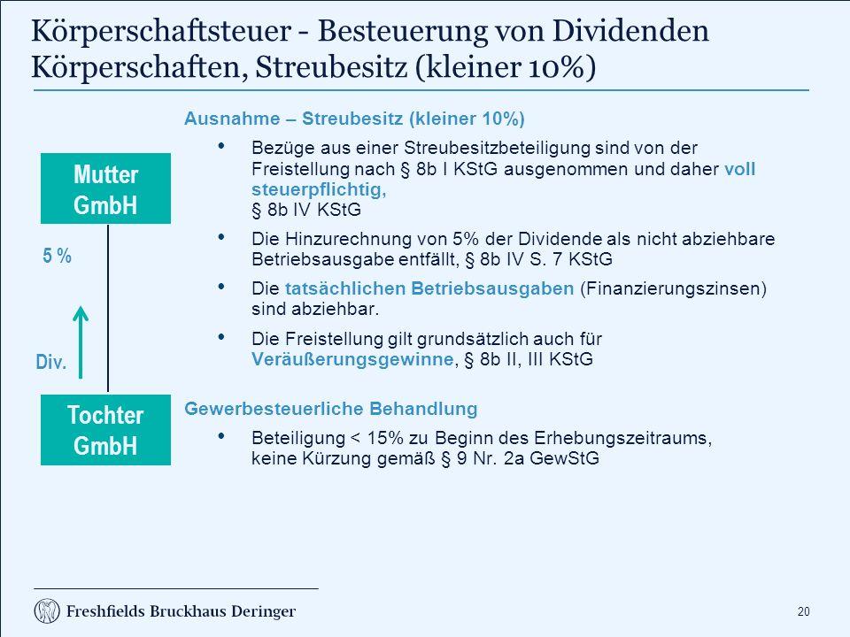 20 Körperschaftsteuer - Besteuerung von Dividenden Körperschaften, Streubesitz (kleiner 10%) Ausnahme – Streubesitz (kleiner 10%) Bezüge aus einer Str