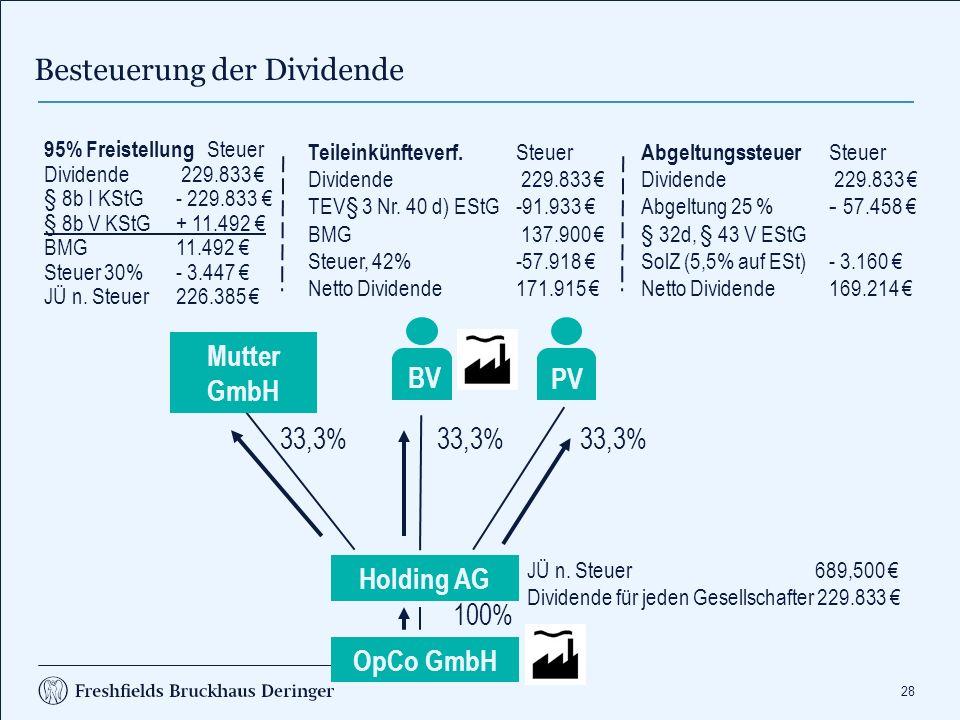 28 Besteuerung der Dividende Holding AG Mutter GmbH PV 33,3% BV OpCo GmbH 100% JÜ n. Steuer689,500 € Dividende für jeden Gesellschafter 229.833 € 95%