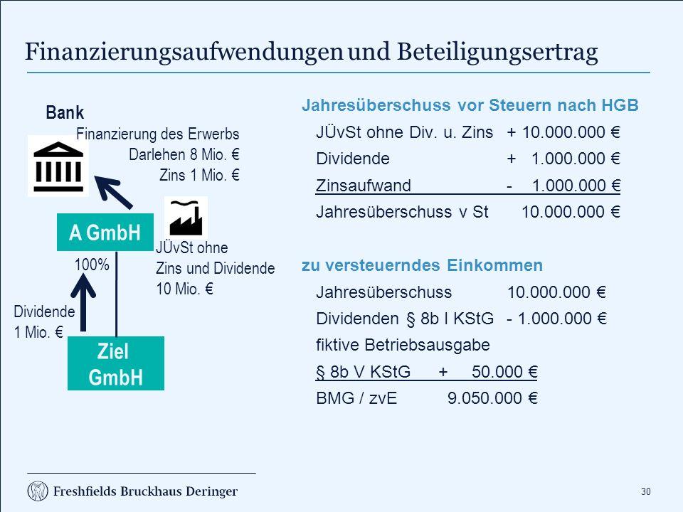 30 Finanzierungsaufwendungen und Beteiligungsertrag Jahresüberschuss vor Steuern nach HGB JÜvSt ohne Div. u. Zins+ 10.000.000 € Dividende+ 1.000.000 €