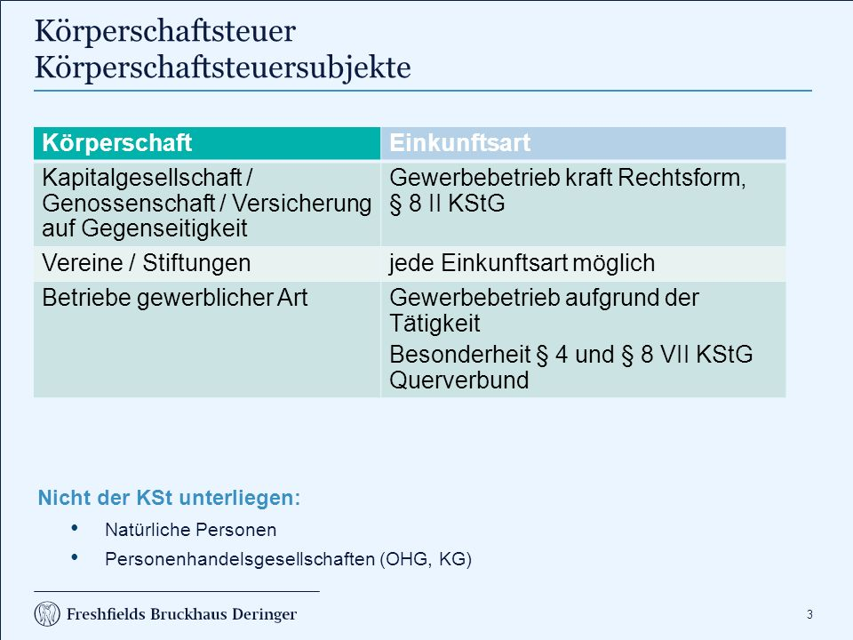 114 Steuerobjekt der Gewerbesteuer Gewerbebetrieb Jeder stehende Gewerbebetrieb im Inland (§ 2 Abs.