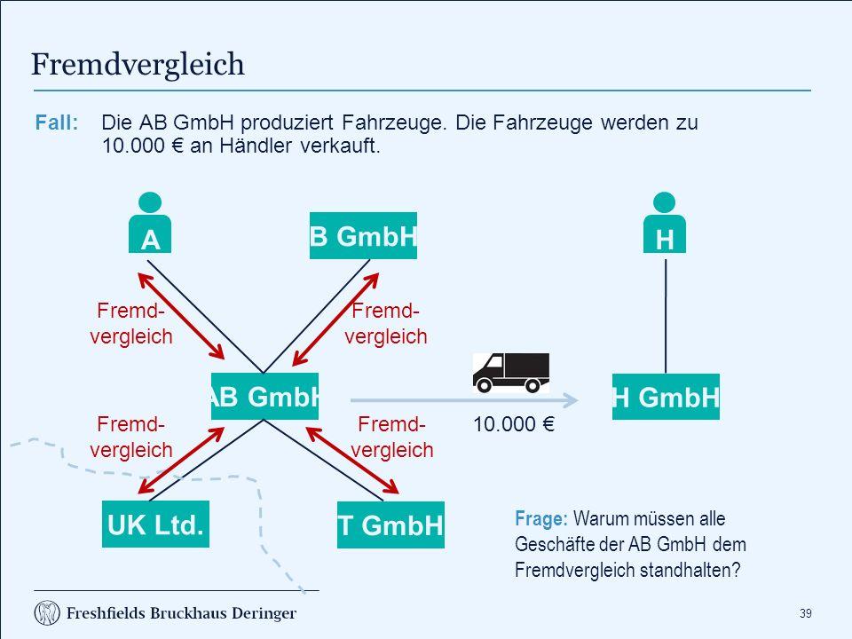 39 Fremdvergleich AB GmbH UK Ltd. T GmbH Fall: Die AB GmbH produziert Fahrzeuge. Die Fahrzeuge werden zu 10.000 € an Händler verkauft. A B GmbH H GmbH