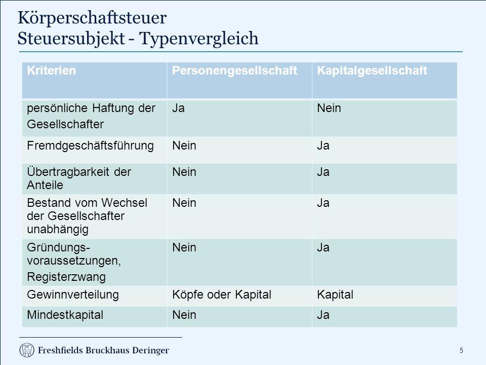 5 Körperschaftsteuer Steuersubjekt - Typenvergleich KriterienPersonengesellschaftKapitalgesellschaft persönliche Haftung der Gesellschafter JaNein Fre