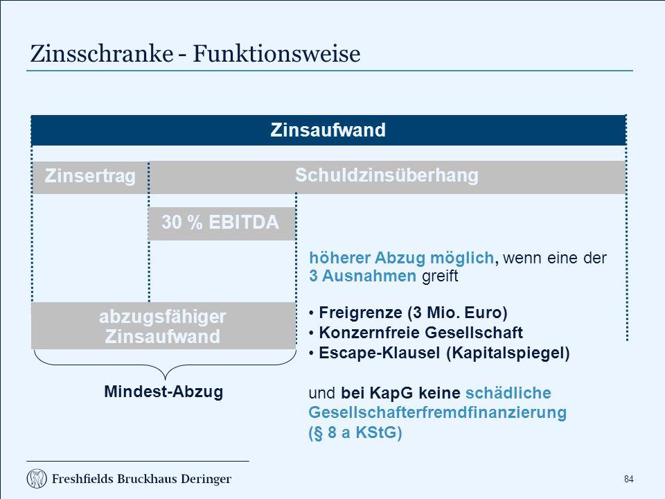 84 Zinsaufwand Zinsertrag Schuldzinsüberhang 30 % EBITDA Mindest-Abzug höherer Abzug möglich, wenn eine der 3 Ausnahmen greift Freigrenze (3 Mio. Euro