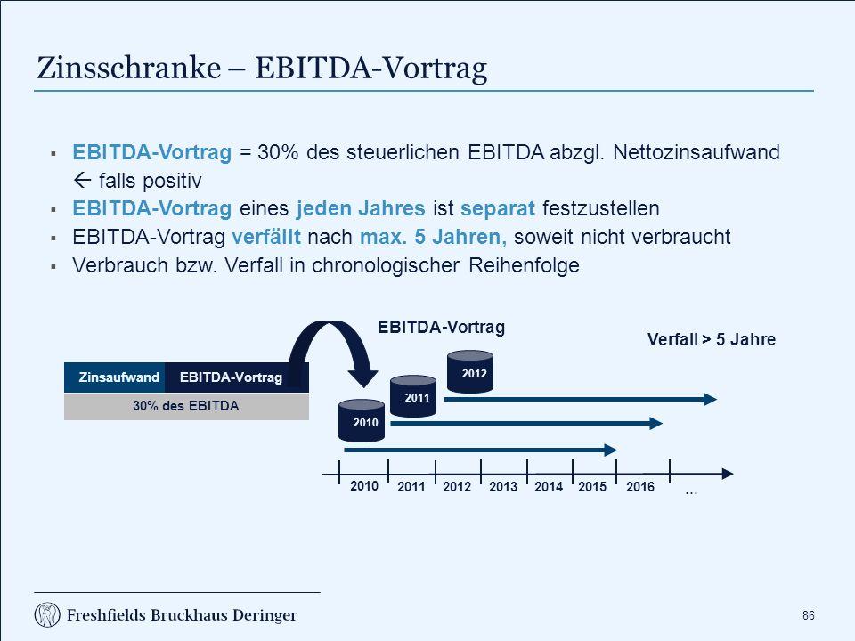 86  Zinsschranke – EBITDA-Vortrag  EBITDA-Vortrag = 30% des steuerlichen EBITDA abzgl. Nettozinsaufwand  falls positiv  EBITDA-Vortrag eines jeden