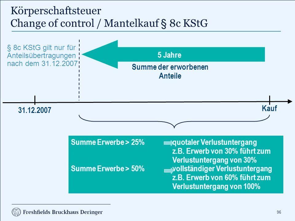 96 Körperschaftsteuer Change of control / Mantelkauf § 8c KStG § 8c KStG gilt nur für Anteilsübertragungen nach dem 31.12.2007 5 Jahre Kauf Summe der