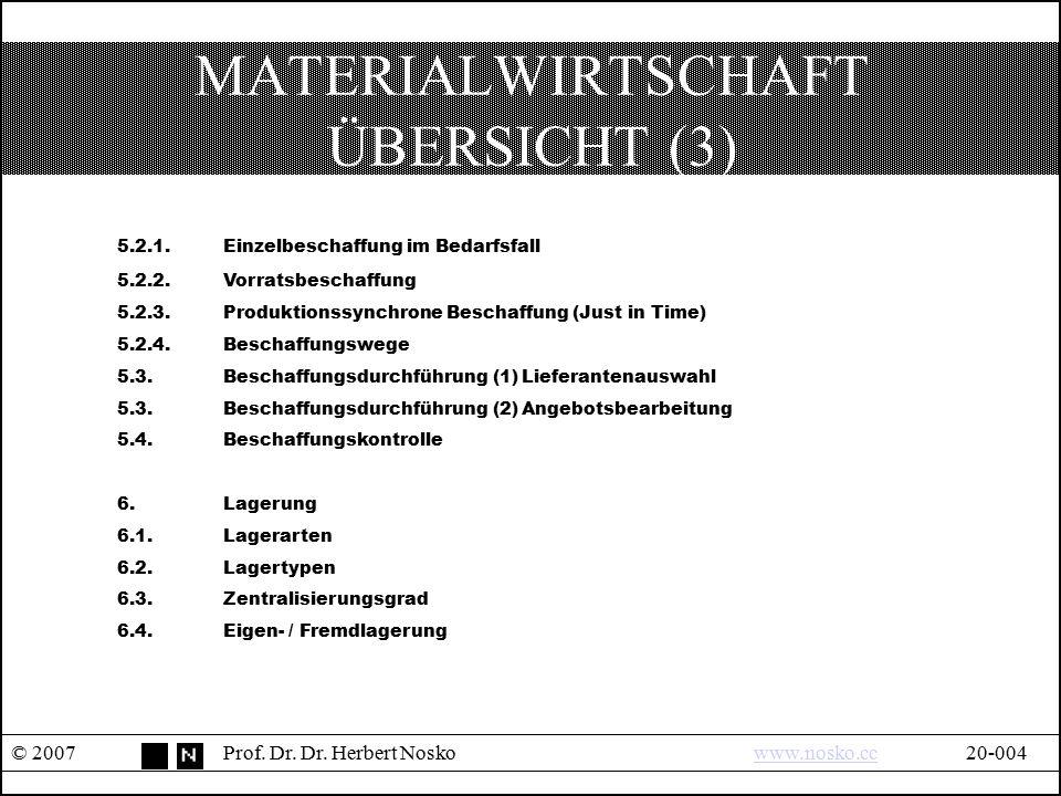 MATERIALWIRTSCHAFT ÜBERSICHT (3) © 2007Prof. Dr. Dr. Herbert Noskowww.nosko.cc20-004www.nosko.cc 5.2.1.Einzelbeschaffung im Bedarfsfall 5.2.2.Vorratsb