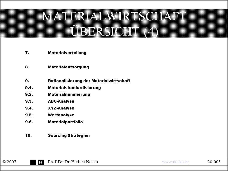 MATERIALWIRTSCHAFT ÜBERSICHT (4) © 2007Prof. Dr. Dr. Herbert Noskowww.nosko.cc20-005www.nosko.cc 7.Materialverteilung 8.Materialentsorgung 9.Rationali