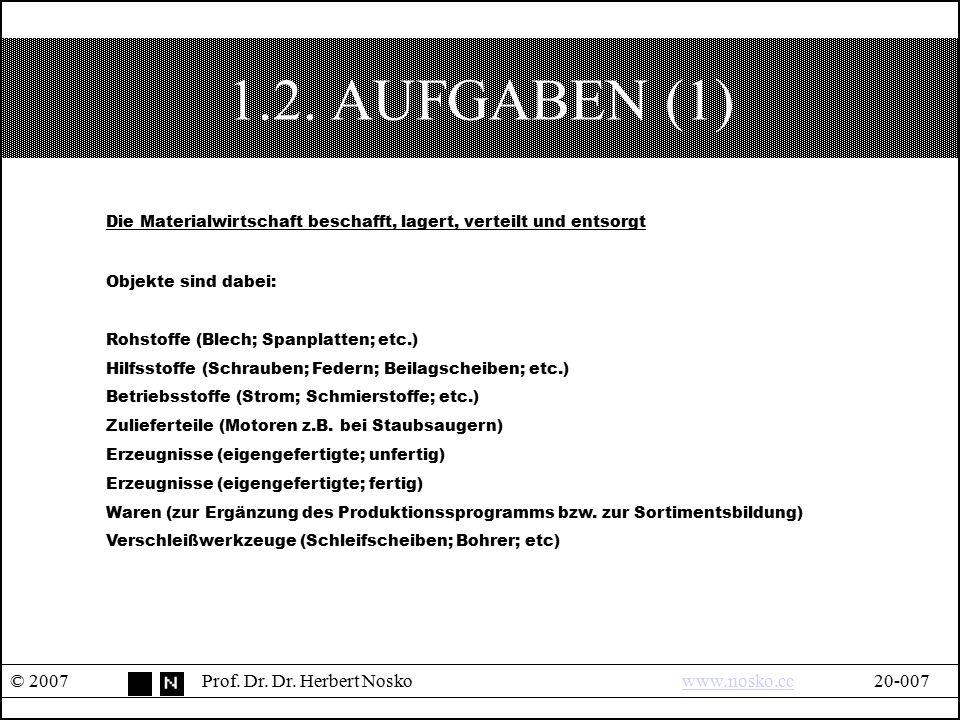 1.2. AUFGABEN (1) © 2007Prof. Dr. Dr. Herbert Noskowww.nosko.cc20-007www.nosko.cc Die Materialwirtschaft beschafft, lagert, verteilt und entsorgt Obje