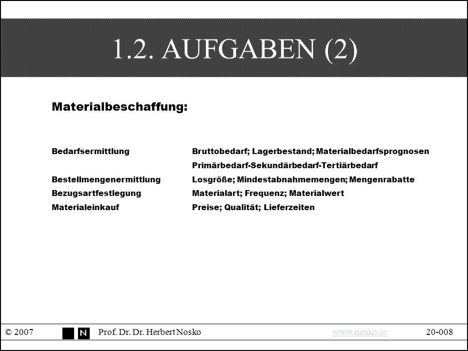 1.2. AUFGABEN (2) © 2007Prof. Dr. Dr. Herbert Noskowww.nosko.cc20-008www.nosko.cc Materialbeschaffung: BedarfsermittlungBruttobedarf; Lagerbestand; Ma