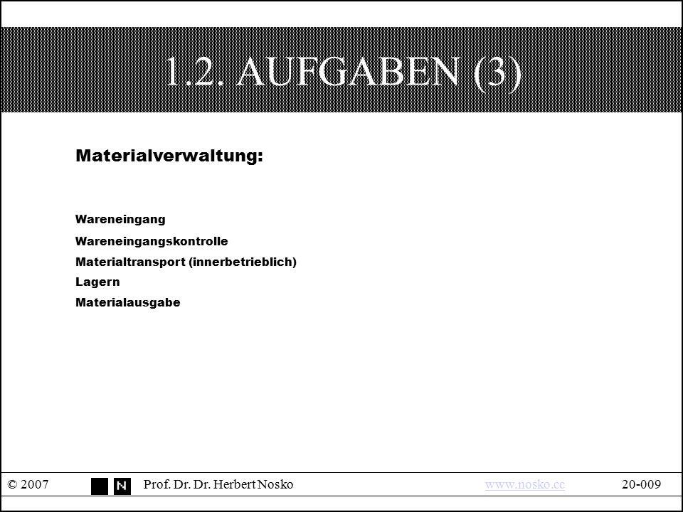 1.2. AUFGABEN (3) © 2007Prof. Dr. Dr. Herbert Noskowww.nosko.cc20-009www.nosko.cc Materialverwaltung: Wareneingang Wareneingangskontrolle Materialtran
