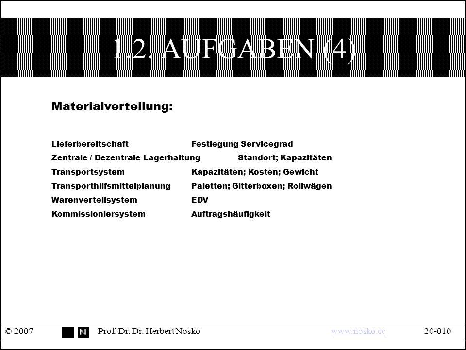 1.2. AUFGABEN (4) © 2007Prof. Dr. Dr. Herbert Noskowww.nosko.cc20-010www.nosko.cc Materialverteilung: LieferbereitschaftFestlegung Servicegrad Zentral
