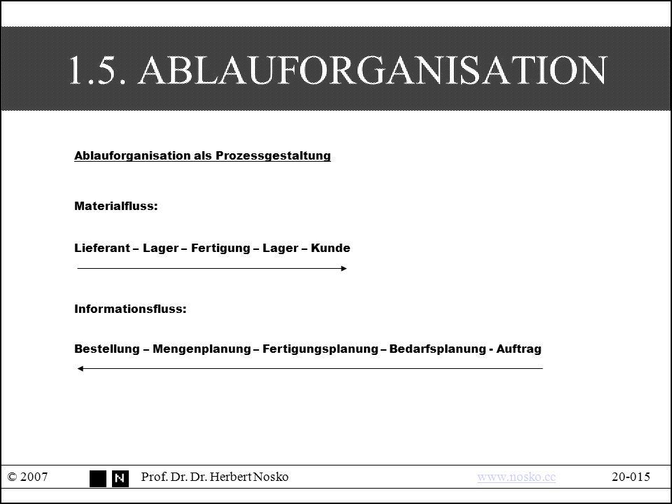 1.5. ABLAUFORGANISATION © 2007Prof. Dr. Dr. Herbert Noskowww.nosko.cc20-015www.nosko.cc Ablauforganisation als Prozessgestaltung Materialfluss: Liefer