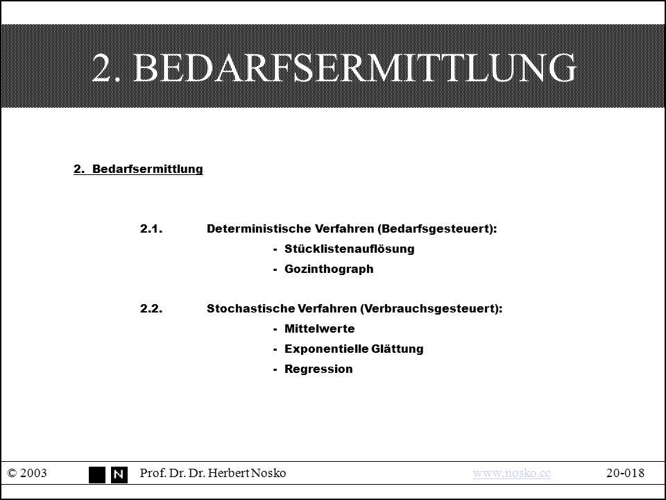 2. BEDARFSERMITTLUNG © 2003Prof. Dr. Dr. Herbert Noskowww.nosko.cc20-018www.nosko.cc 2. Bedarfsermittlung 2.1.Deterministische Verfahren (Bedarfsgeste