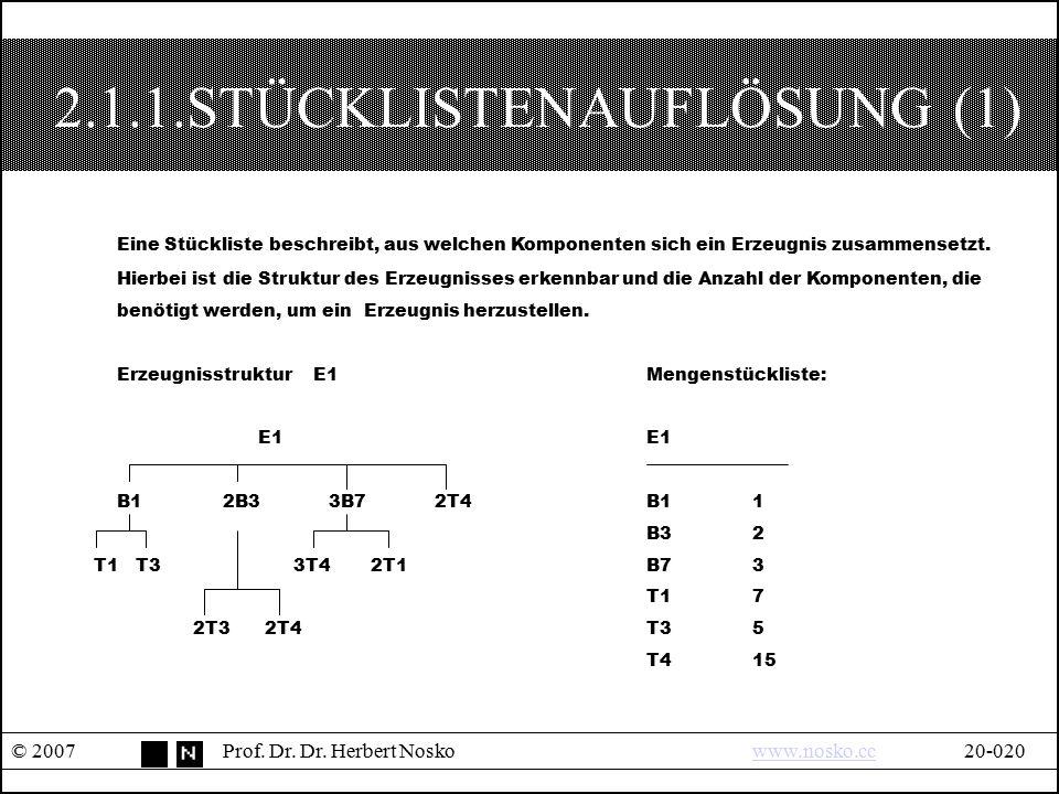 2.1.1.STÜCKLISTENAUFLÖSUNG (1) © 2007Prof. Dr. Dr. Herbert Noskowww.nosko.cc20-020www.nosko.cc Eine Stückliste beschreibt, aus welchen Komponenten sic