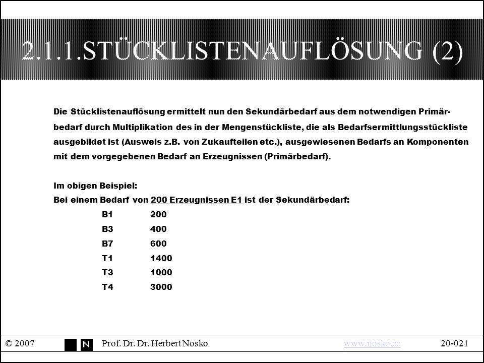 2.1.1.STÜCKLISTENAUFLÖSUNG (2) © 2007Prof. Dr. Dr. Herbert Noskowww.nosko.cc20-021www.nosko.cc Die Stücklistenauflösung ermittelt nun den Sekundärbeda