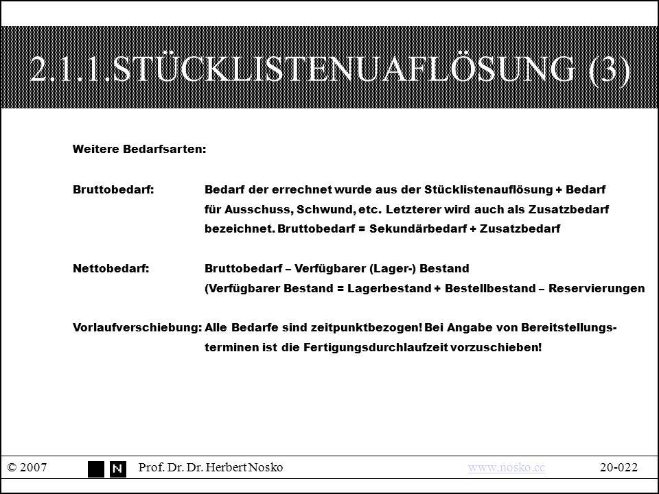 2.1.1.STÜCKLISTENUAFLÖSUNG (3) © 2007Prof. Dr. Dr. Herbert Noskowww.nosko.cc20-022www.nosko.cc Weitere Bedarfsarten: Bruttobedarf:Bedarf der errechnet