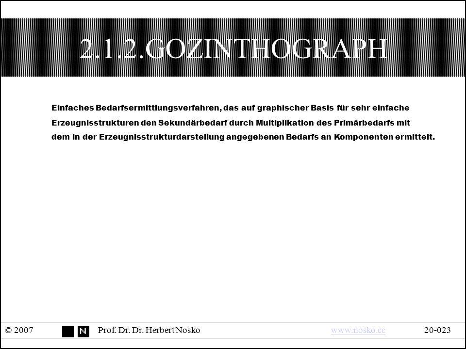 2.1.2.GOZINTHOGRAPH © 2007Prof. Dr. Dr. Herbert Noskowww.nosko.cc20-023www.nosko.cc Einfaches Bedarfsermittlungsverfahren, das auf graphischer Basis f