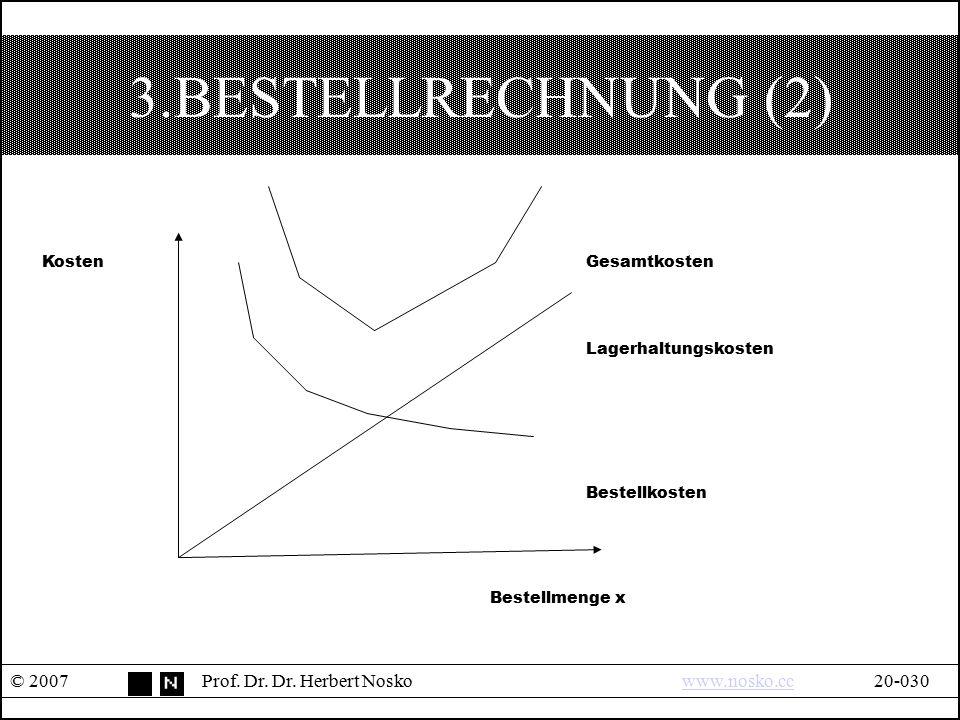 3.BESTELLRECHNUNG (2) © 2007Prof. Dr. Dr. Herbert Noskowww.nosko.cc20-030www.nosko.cc KostenGesamtkosten Lagerhaltungskosten Bestellkosten Bestellmeng