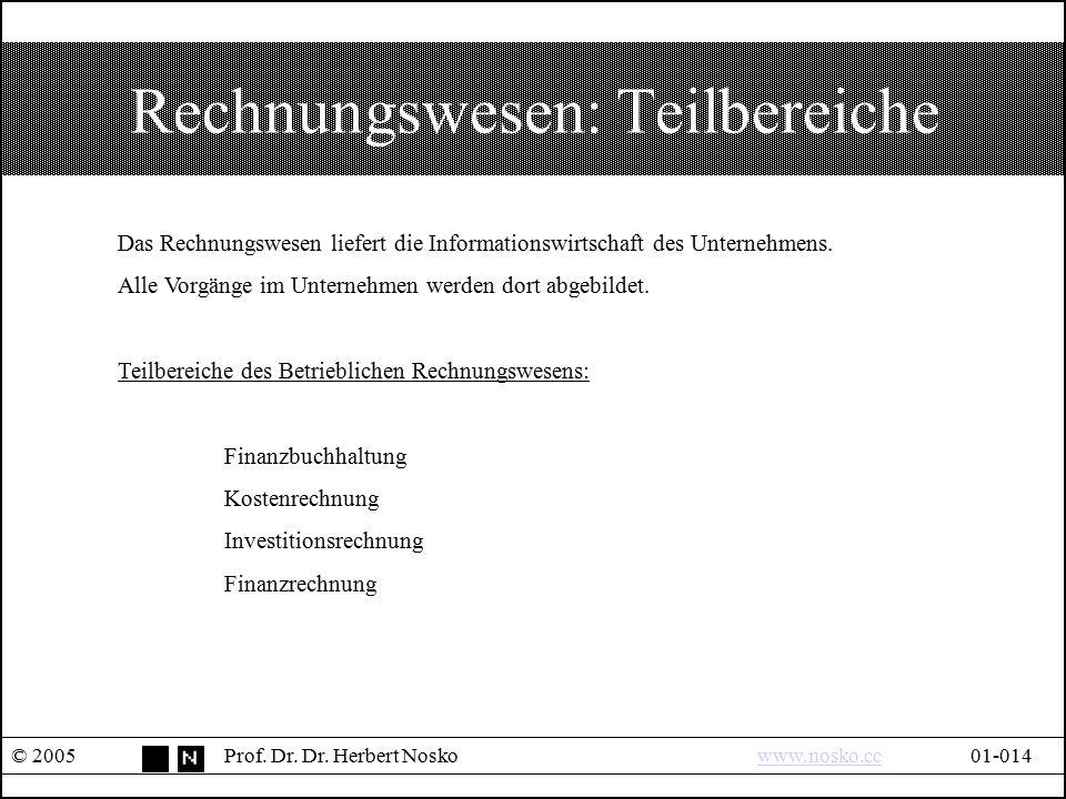 Rechnungswesen: Teilbereiche © 2005Prof. Dr. Dr. Herbert Noskowww.nosko.cc01-014www.nosko.cc Das Rechnungswesen liefert die Informationswirtschaft des