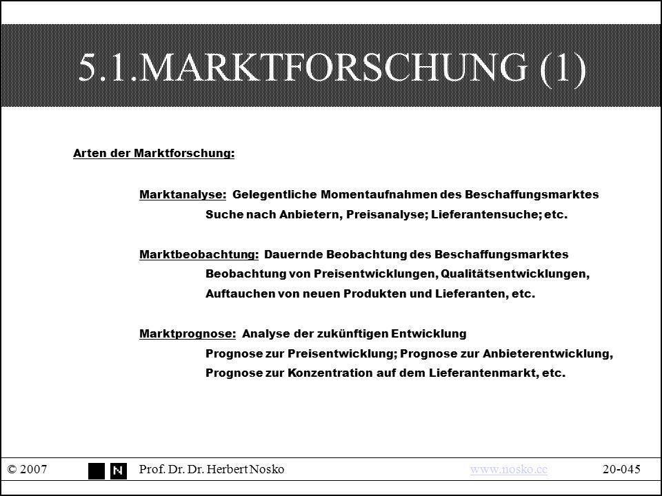 5.1.MARKTFORSCHUNG (1) © 2007Prof. Dr. Dr. Herbert Noskowww.nosko.cc20-045www.nosko.cc Arten der Marktforschung: Marktanalyse: Gelegentliche Momentauf