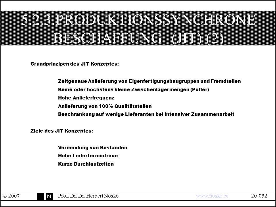 5.2.3.PRODUKTIONSSYNCHRONE BESCHAFFUNG (JIT) (2) © 2007Prof. Dr. Dr. Herbert Noskowww.nosko.cc20-052www.nosko.cc Grundprinzipen des JIT Konzeptes: Zei