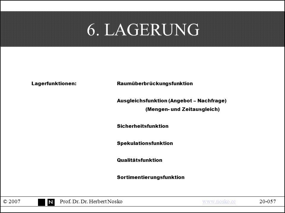 6. LAGERUNG © 2007Prof. Dr. Dr. Herbert Noskowww.nosko.cc20-057www.nosko.cc Lagerfunktionen:Raumüberbrückungsfunktion Ausgleichsfunktion (Angebot – Na
