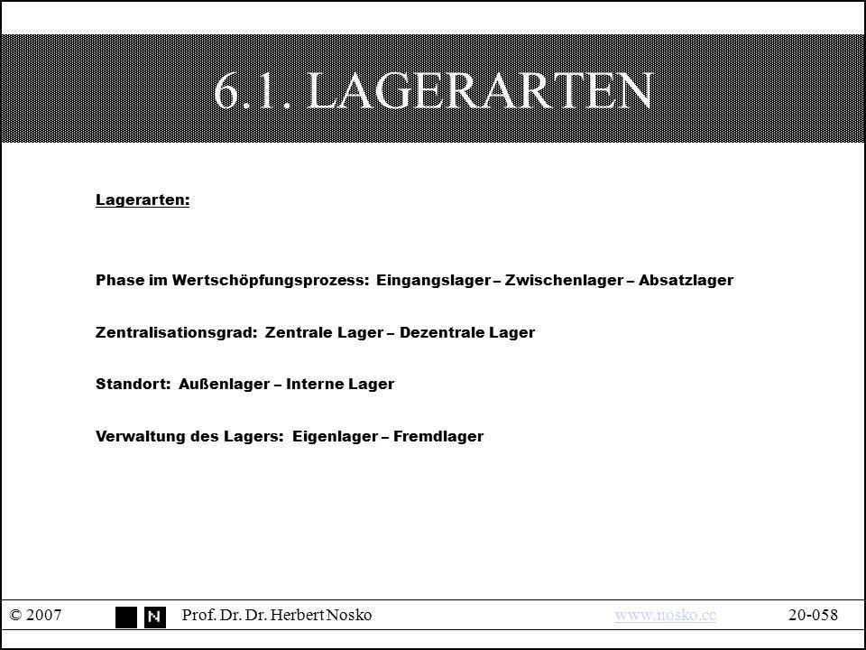 6.1. LAGERARTEN © 2007Prof. Dr. Dr. Herbert Noskowww.nosko.cc20-058www.nosko.cc Lagerarten: Phase im Wertschöpfungsprozess: Eingangslager – Zwischenla
