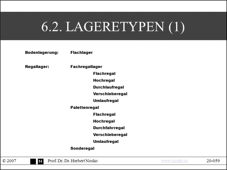 6.2. LAGERETYPEN (1) © 2007Prof. Dr. Dr. Herbert Noskowww.nosko.cc20-059www.nosko.cc Bodenlagerung:Flachlager Regallager:Fachregallager Flachregal Hoc
