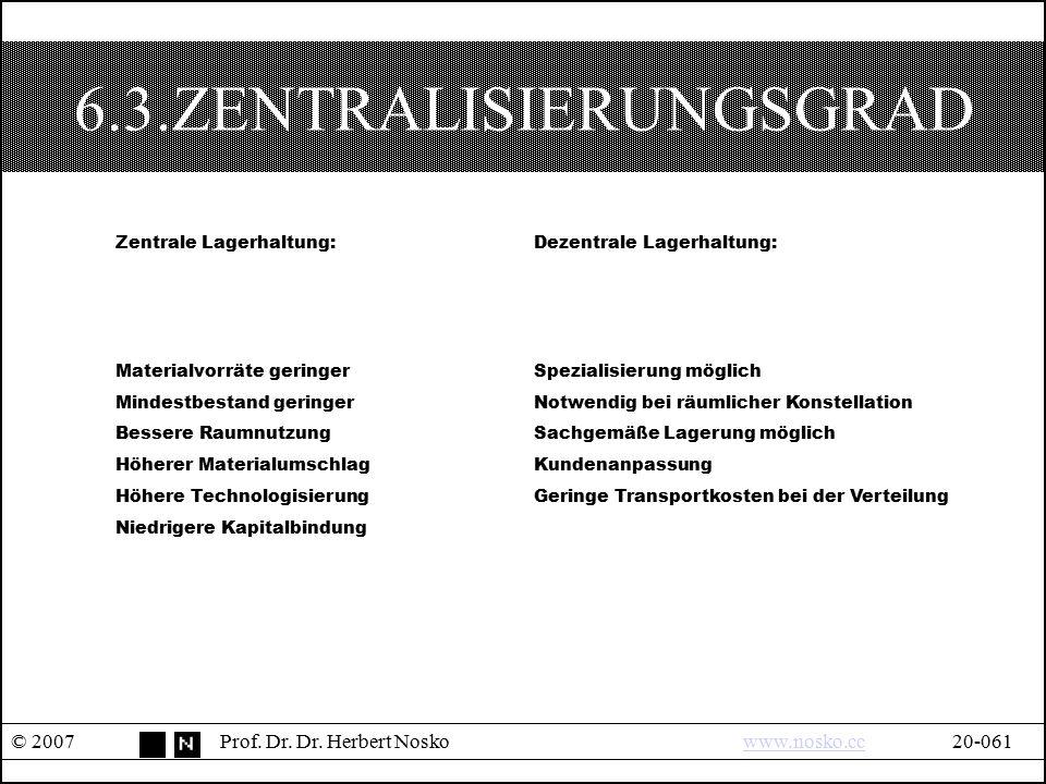 6.3.ZENTRALISIERUNGSGRAD © 2007Prof. Dr. Dr. Herbert Noskowww.nosko.cc20-061www.nosko.cc Zentrale Lagerhaltung:Dezentrale Lagerhaltung: Materialvorrät