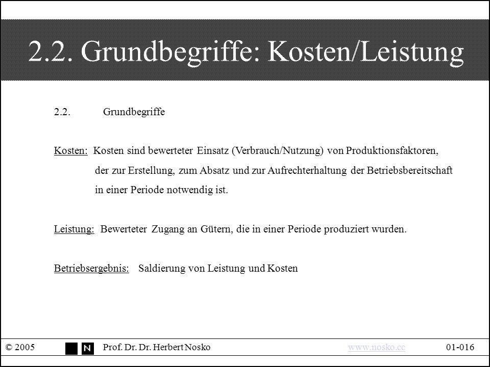 2.2. Grundbegriffe: Kosten/Leistung © 2005Prof. Dr. Dr. Herbert Noskowww.nosko.cc01-016www.nosko.cc 2.2.Grundbegriffe Kosten: Kosten sind bewerteter E