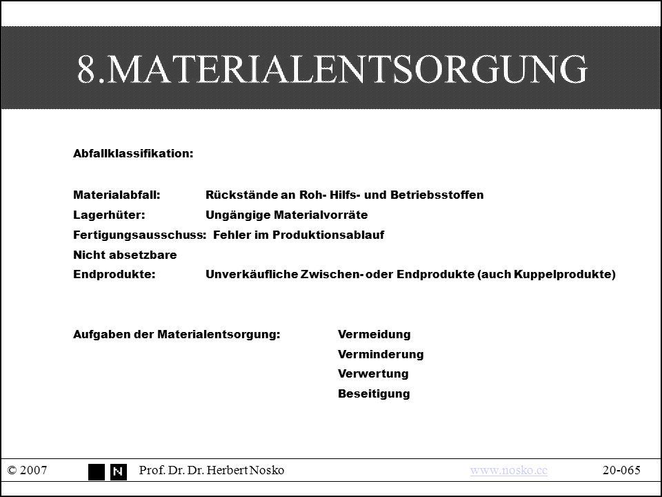 8.MATERIALENTSORGUNG © 2007Prof. Dr. Dr. Herbert Noskowww.nosko.cc20-065www.nosko.cc Abfallklassifikation: Materialabfall:Rückstände an Roh- Hilfs- un