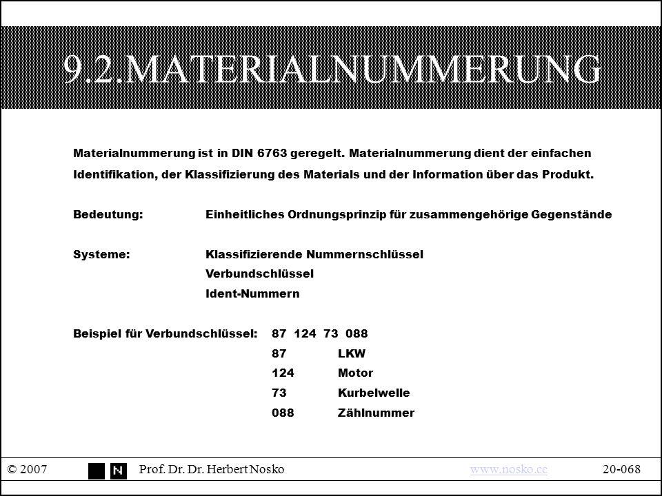 9.2.MATERIALNUMMERUNG © 2007Prof. Dr. Dr. Herbert Noskowww.nosko.cc20-068www.nosko.cc Materialnummerung ist in DIN 6763 geregelt. Materialnummerung di