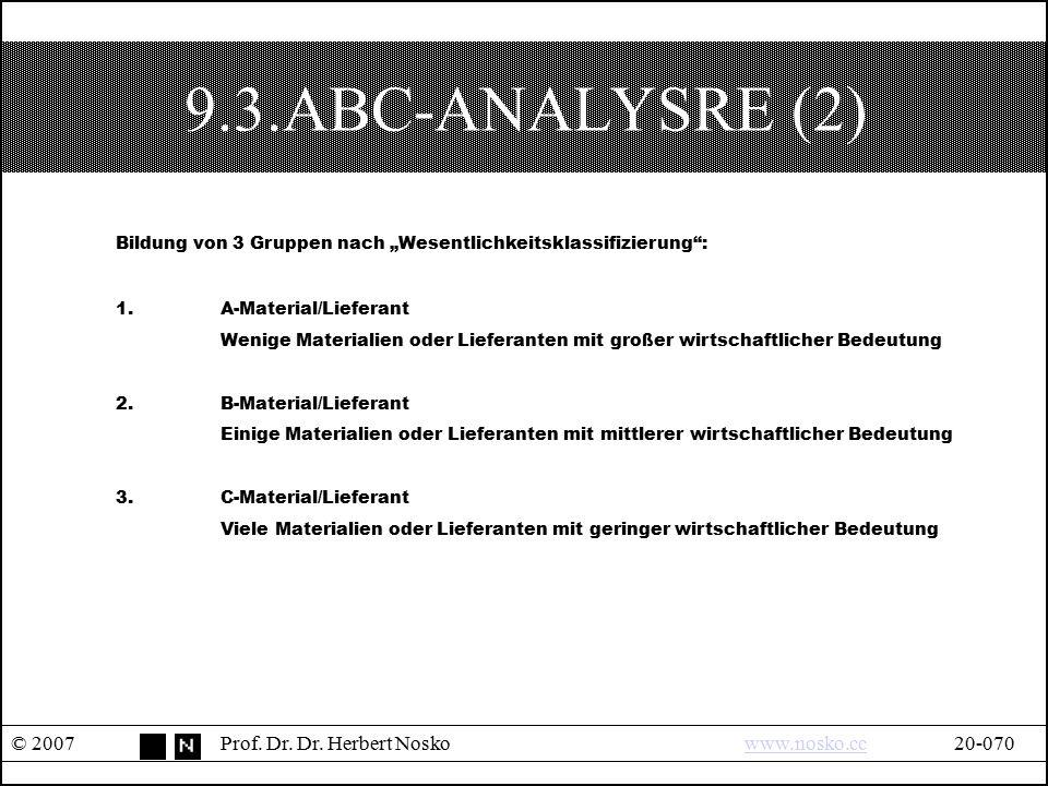 """9.3.ABC-ANALYSRE (2) © 2007Prof. Dr. Dr. Herbert Noskowww.nosko.cc20-070www.nosko.cc Bildung von 3 Gruppen nach """"Wesentlichkeitsklassifizierung"""": 1.A-"""