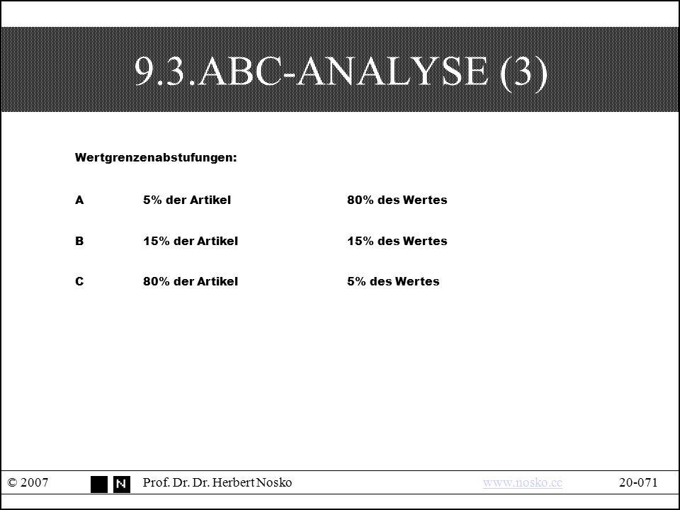 9.3.ABC-ANALYSE (3) © 2007Prof. Dr. Dr. Herbert Noskowww.nosko.cc20-071www.nosko.cc Wertgrenzenabstufungen: A5% der Artikel80% des Wertes B15% der Art