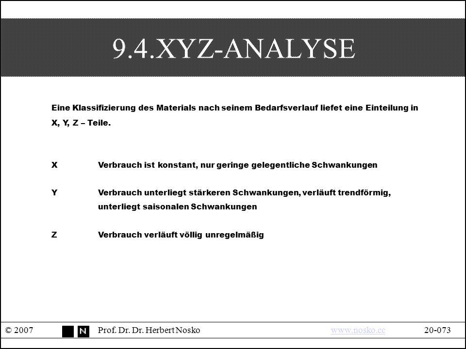 9.4.XYZ-ANALYSE © 2007Prof. Dr. Dr. Herbert Noskowww.nosko.cc20-073www.nosko.cc Eine Klassifizierung des Materials nach seinem Bedarfsverlauf liefet e