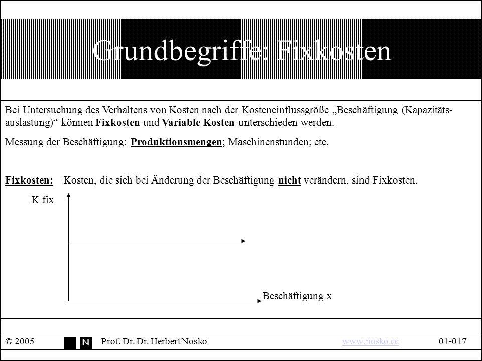 Grundbegriffe: Fixkosten © 2005Prof. Dr. Dr. Herbert Noskowww.nosko.cc01-017www.nosko.cc Bei Untersuchung des Verhaltens von Kosten nach der Kostenein