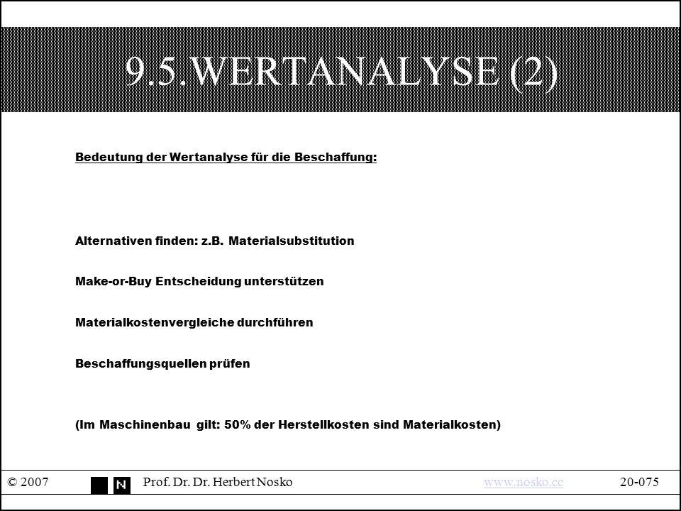 9.5.WERTANALYSE (2) © 2007Prof. Dr. Dr. Herbert Noskowww.nosko.cc20-075www.nosko.cc Bedeutung der Wertanalyse für die Beschaffung: Alternativen finden